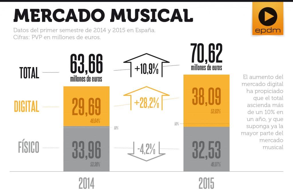 MERCADO MUSICAL-01