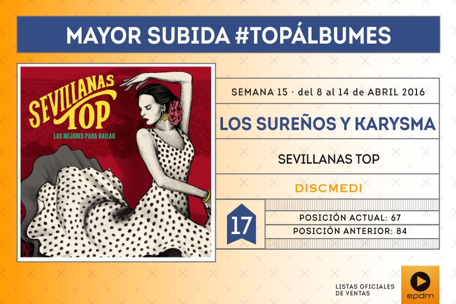 ALBUMES-SUBIDA-SEMANA15