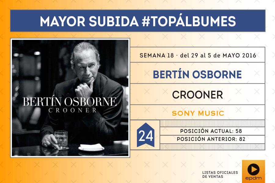 ALBUMES-SUBIDA