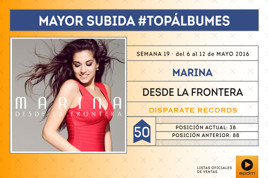 albumes-mayor-subida